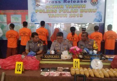 Kapolres Pulau Buru Mampu Selesaikan Kasus Tahun 2018 -2019