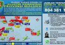 Total Konfirmasi Covid 19 di Maluku Capai 804 Kasus